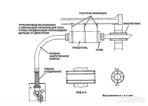 Глушитель для дизельного двигателя своими руками