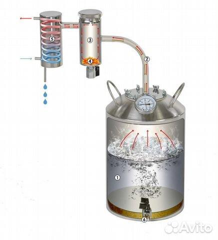 Финляндия или германия самогонный аппарат нужна ли царга для самогонного аппарата