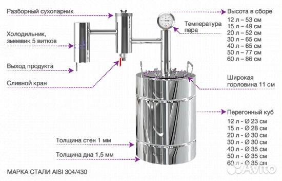 Холодильник на самогонный аппарат купить в москве самогонный аппарат буратино